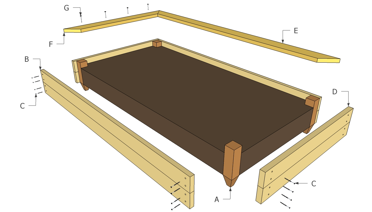 Raised Wood Dog Bed Plans Plans Diy How To Make