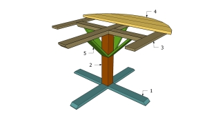 Buidling a round picnic table