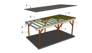 How To Build A Carport Carport Plans Free